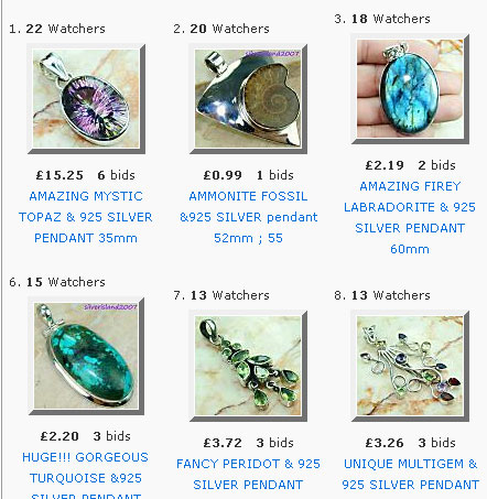Most bid on Silver 925 pendants on eBay using eSeller Street search tool