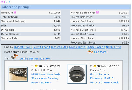 roomba ebay research and sales statistics