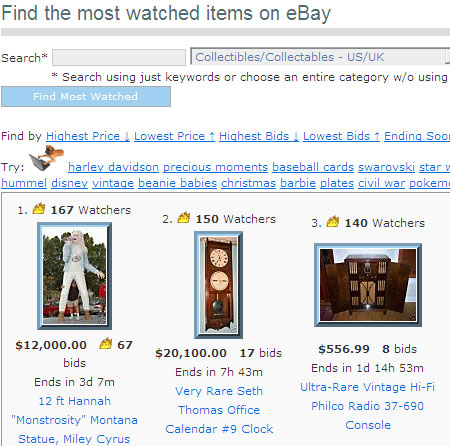 most watched eBay collectibles