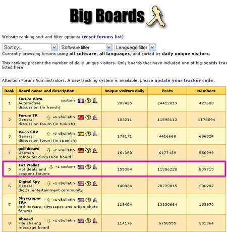 Big-Boards.com